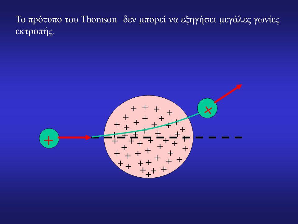 Το πρότυπο του Thomson δεν μπορεί να εξηγήσει μεγάλες γωνίες εκτροπής.