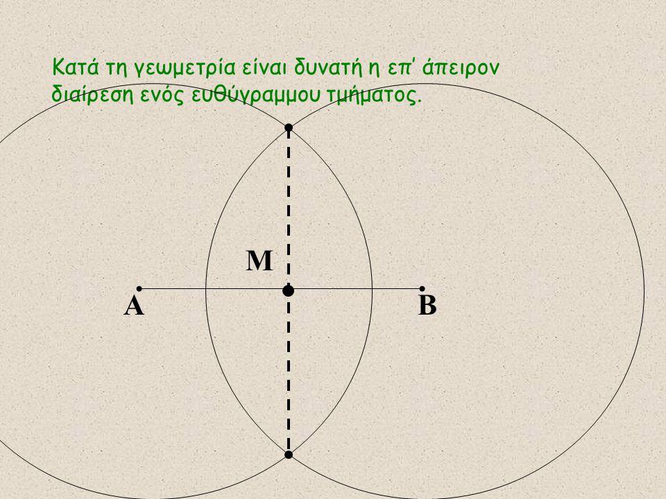 Κατά τη γεωμετρία είναι δυνατή η επ' άπειρον διαίρεση ενός ευθύγραμμου τμήματος.