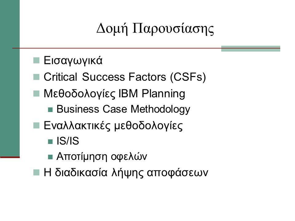 Δομή Παρουσίασης Εισαγωγικά Critical Success Factors (CSFs)