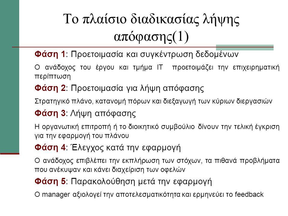 Το πλαίσιο διαδικασίας λήψης απόφασης(1)