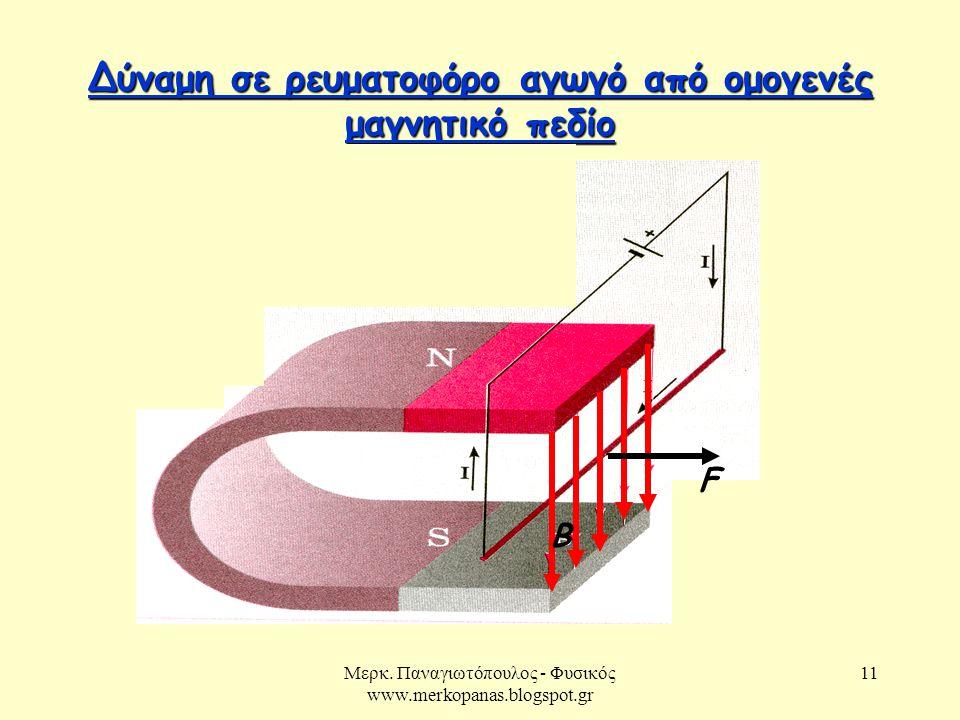 Δύναμη σε ρευματοφόρο αγωγό από ομογενές μαγνητικό πεδίο