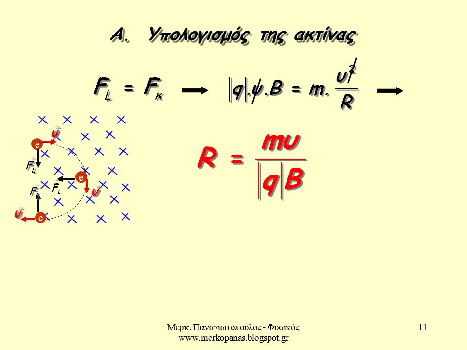 Α. Υπολογισμός της ακτίνας