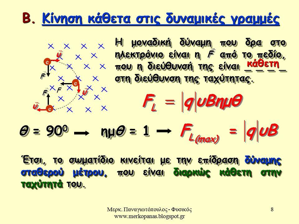 Β. Κίνηση κάθετα στις δυναμικές γραμμές