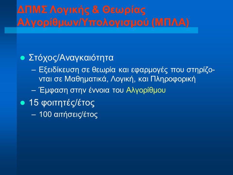 ΔΠΜΣ Λογικής & Θεωρίας Αλγορίθμων/Υπολογισμού (ΜΠΛΑ)