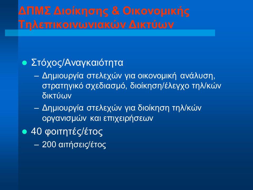 ΔΠΜΣ Διοίκησης & Οικονομικής Τηλεπικοινωνιακών Δικτύων