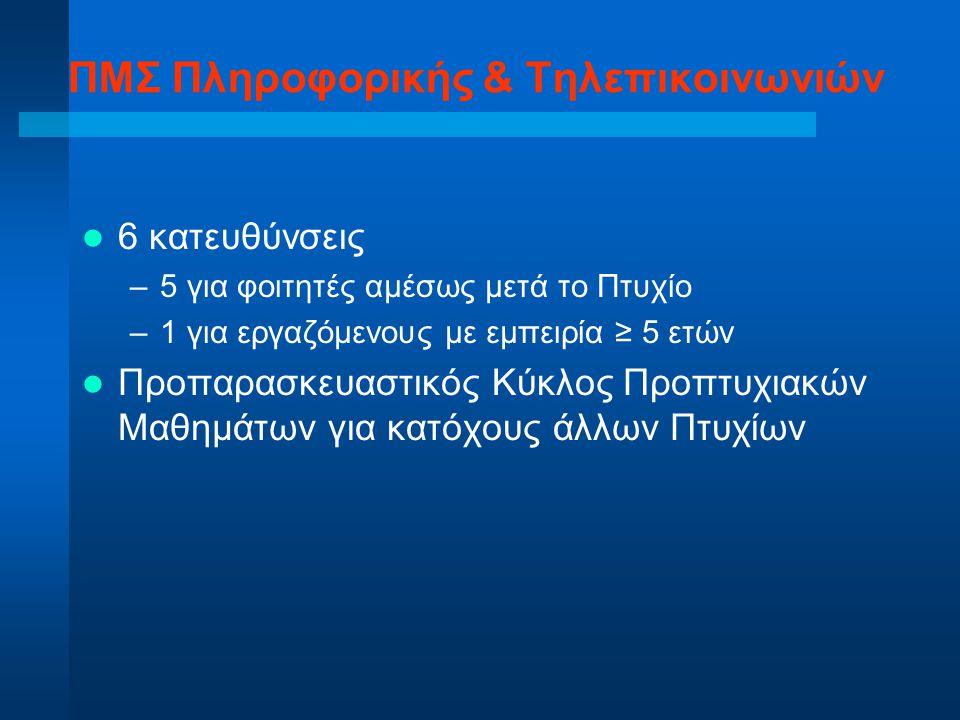 ΠΜΣ Πληροφορικής & Τηλεπικοινωνιών