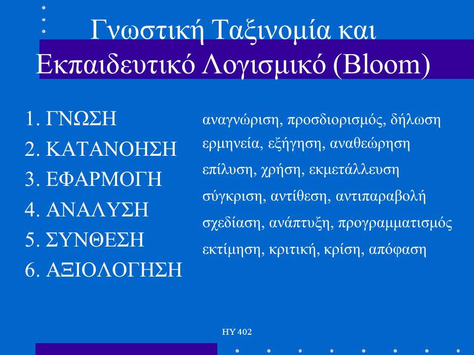 Γνωστική Ταξινομία και Εκπαιδευτικό Λογισμικό (Bloom)