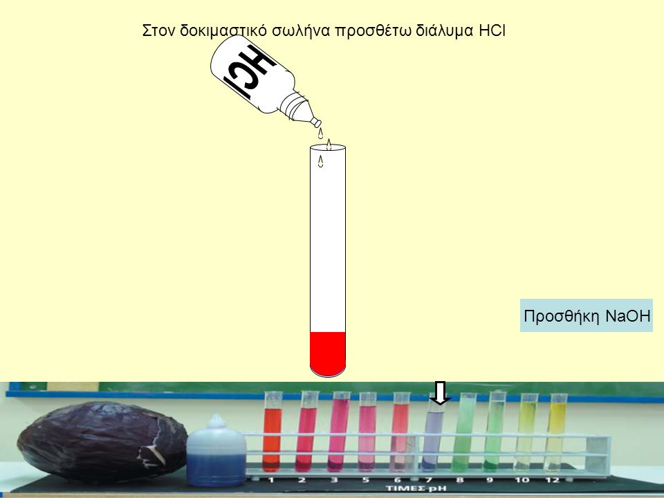 Στον δοκιμαστικό σωλήνα προσθέτω διάλυμα HCl