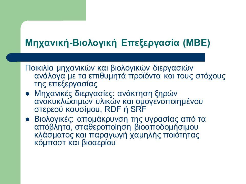 Μηχανική-Βιολογική Επεξεργασία (ΜΒΕ)