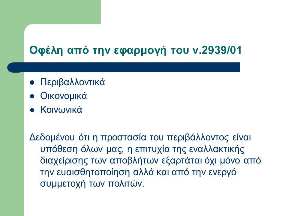 Οφέλη από την εφαρμογή του ν.2939/01