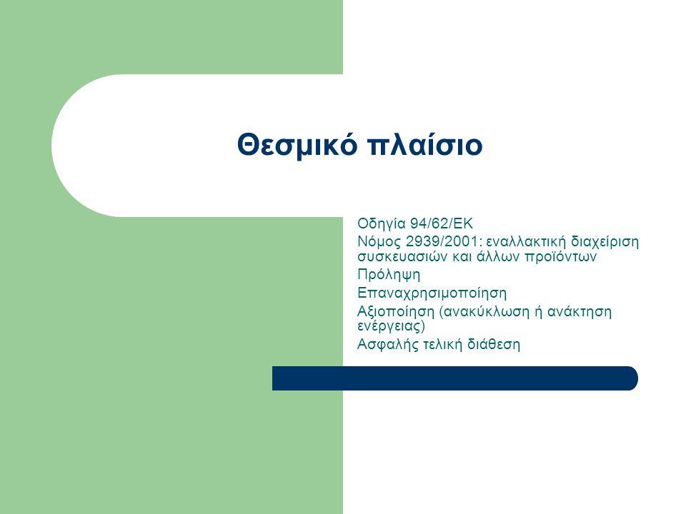 Θεσμικό πλαίσιο Οδηγία 94/62/ΕΚ