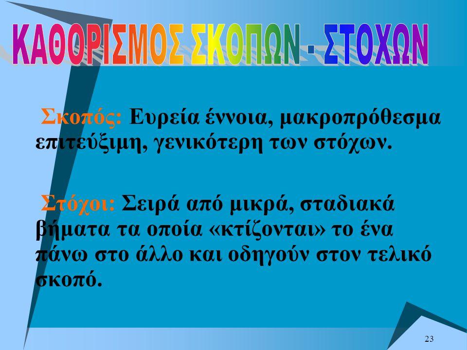 ΚΑΘΟΡΙΣΜΟΣ ΣΚΟΠΩΝ - ΣΤΟΧΩΝ