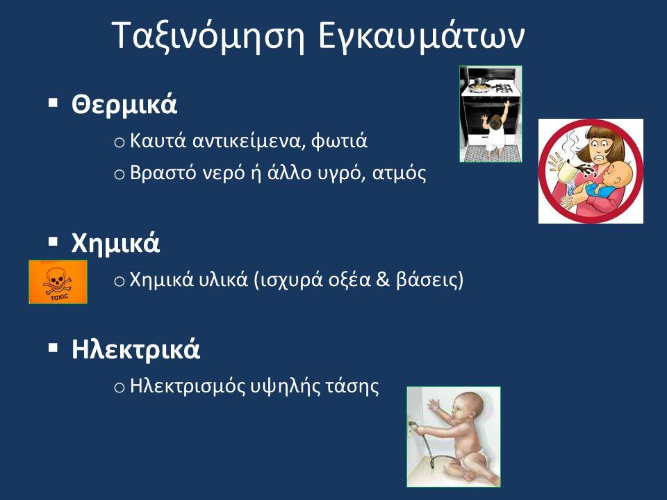 Ταξινόμηση Εγκαυμάτων