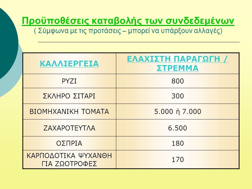 ΕΛΑΧΙΣΤΗ ΠΑΡΑΓΩΓΗ / ΣΤΡΕΜΜΑ