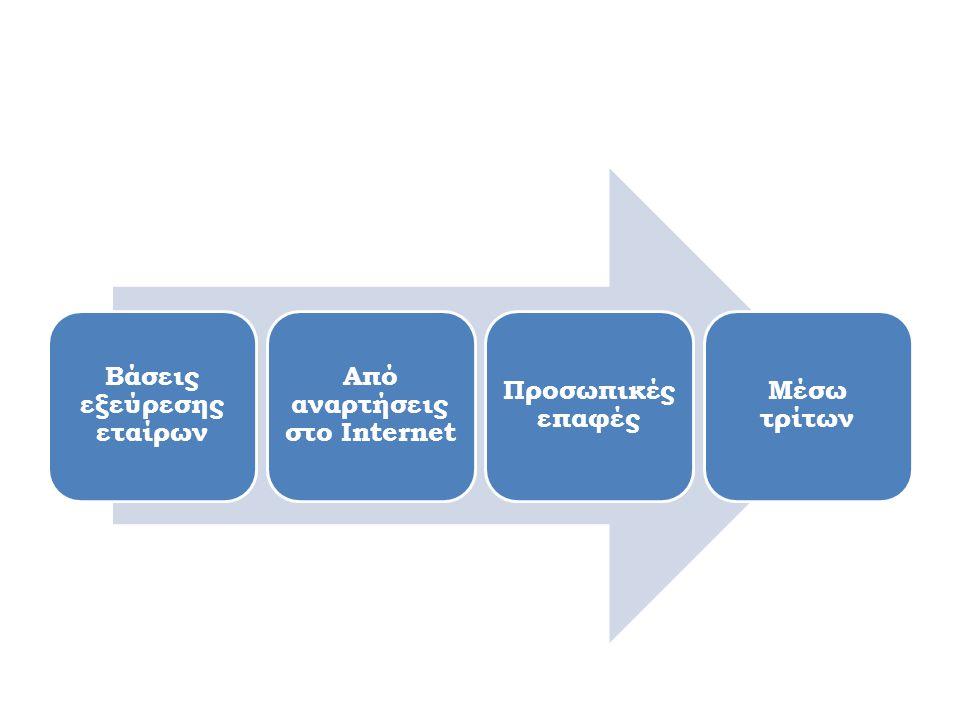 Βάσεις εξεύρεσης εταίρων Από αναρτήσεις στο Internet