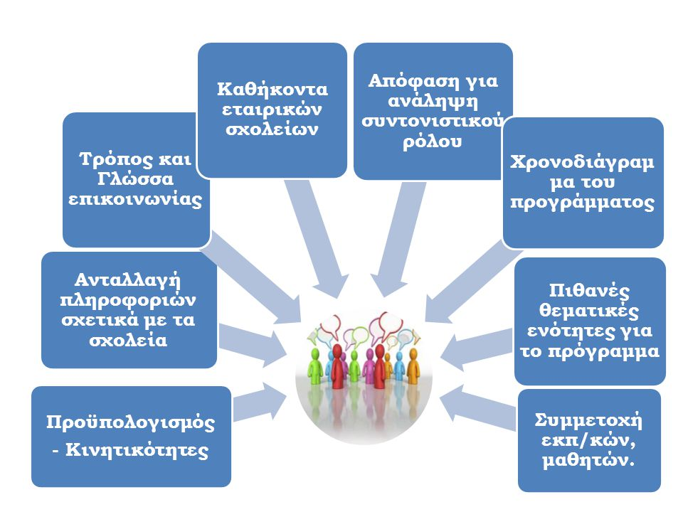 Ανταλλαγή πληροφοριών σχετικά με τα σχολεία