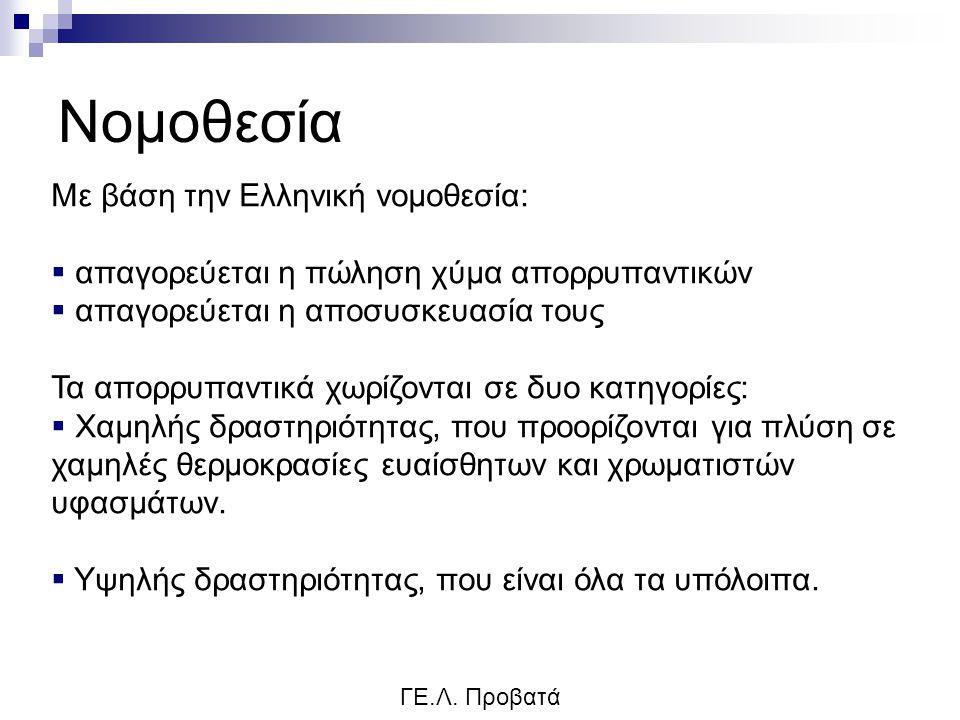 Νομοθεσία Με βάση την Ελληνική νομοθεσία: