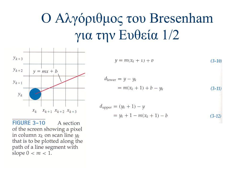 Ο Αλγόριθμος του Bresenham για την Ευθεία 1/2