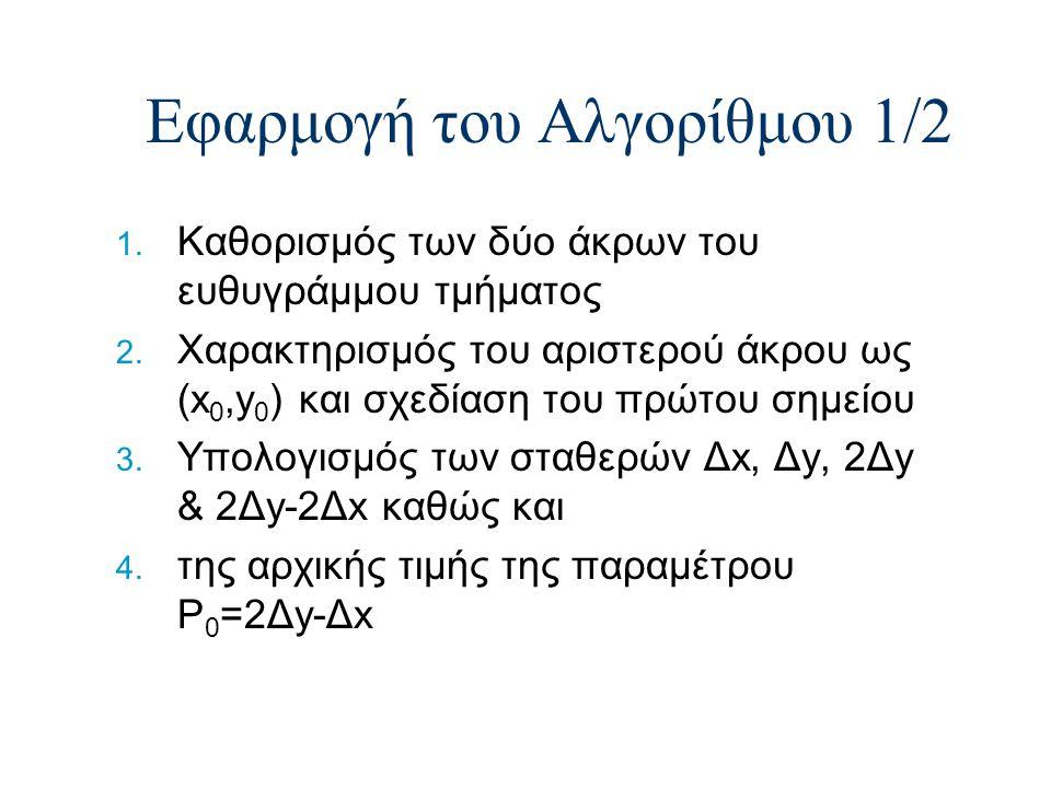 Εφαρμογή του Αλγορίθμου 1/2