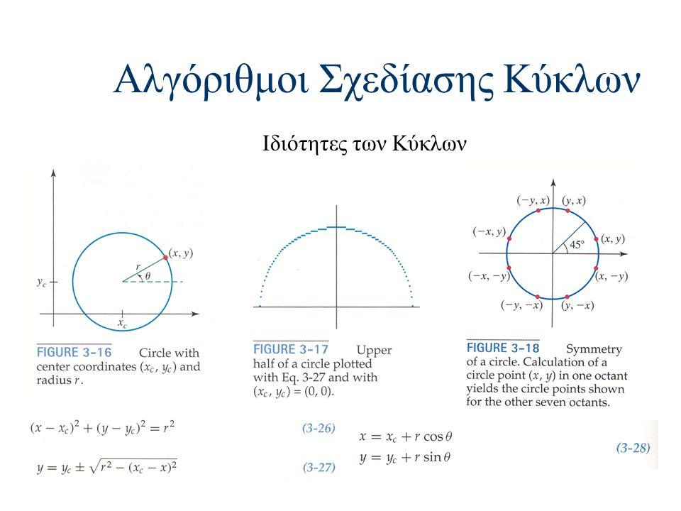 Αλγόριθμοι Σχεδίασης Κύκλων