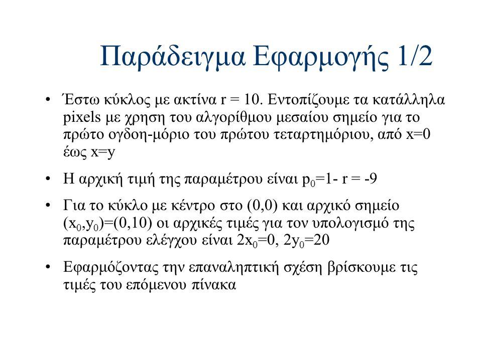 Παράδειγμα Εφαρμογής 1/2