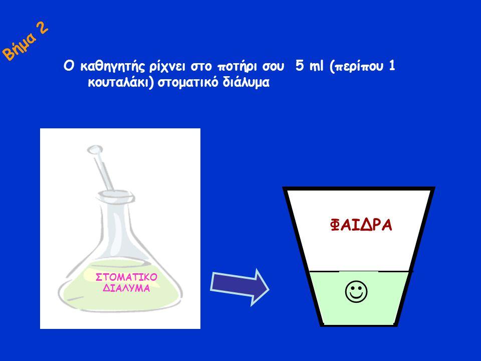 Βήμα 2 Ο καθηγητής ρίχνει στο ποτήρι σου 5 ml (περίπου 1 κουταλάκι) στοματικό διάλυμα. ΦΑΙΔΡΑ. J.