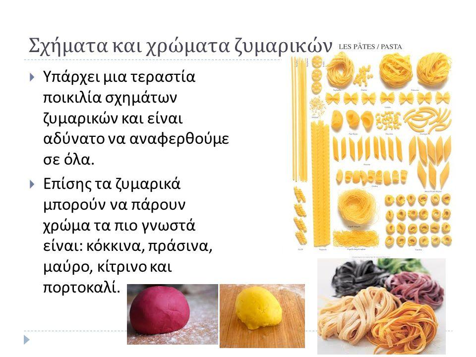 Σχήματα και χρώματα ζυμαρικών