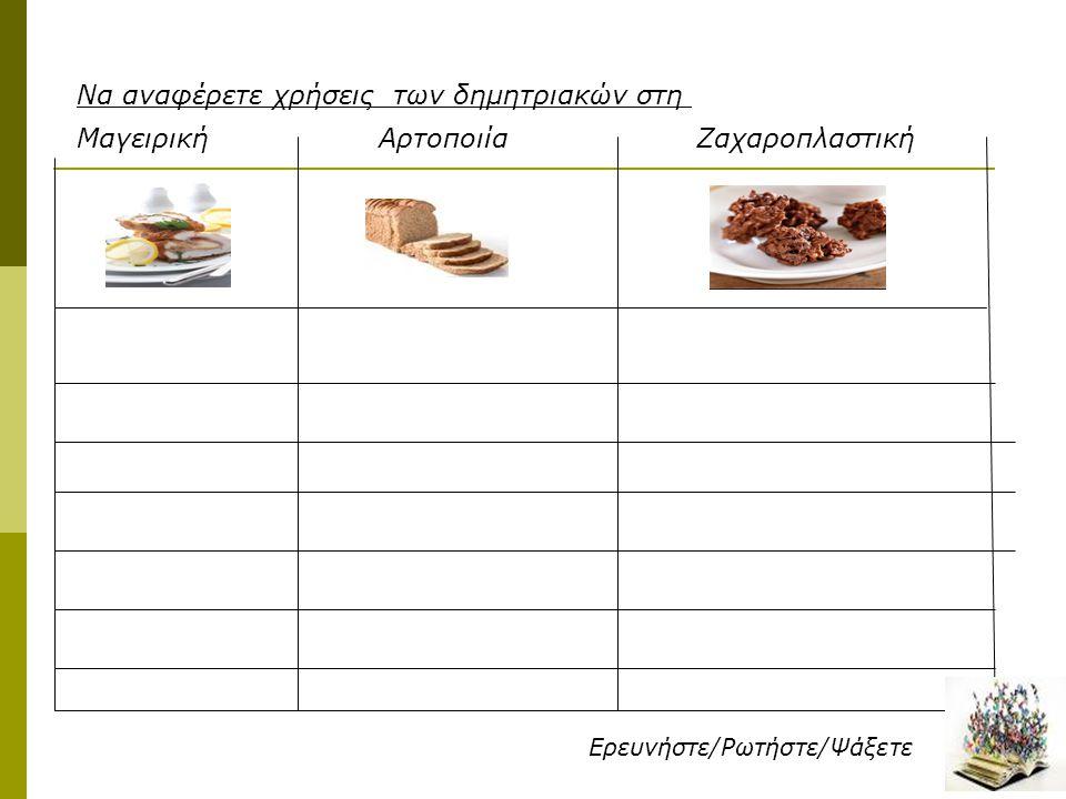Να αναφέρετε χρήσεις των δημητριακών στη