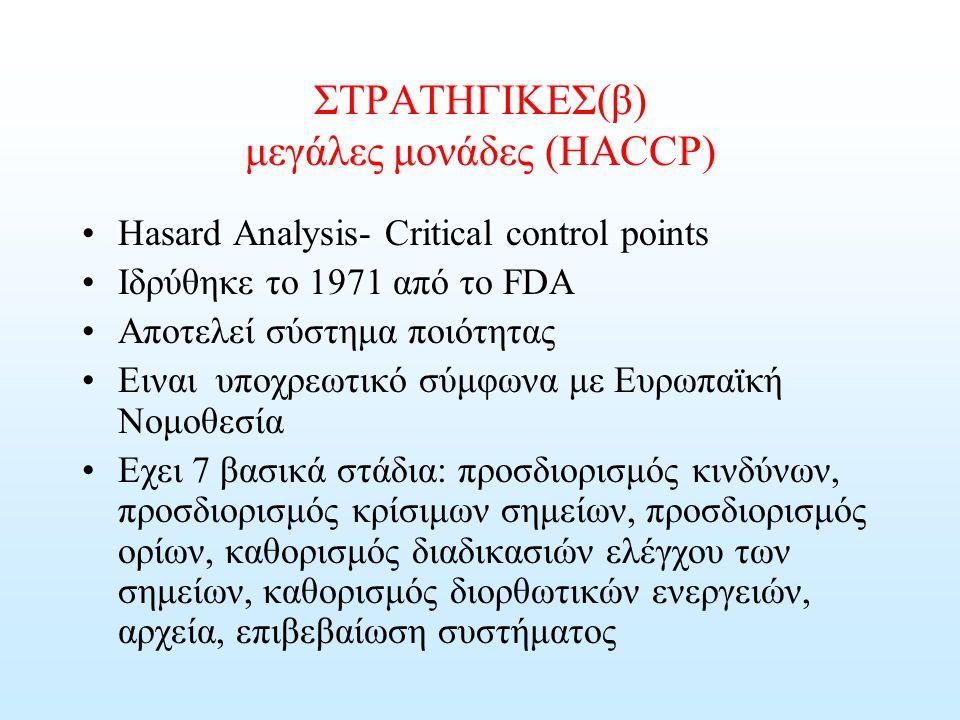 ΣΤΡΑΤΗΓΙΚΕΣ(β) μεγάλες μονάδες (HACCP)