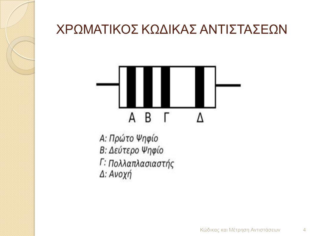 ΧΡΩΜΑΤΙΚΟΣ ΚΩΔΙΚΑΣ ΑΝΤΙΣΤΑΣΕΩΝ