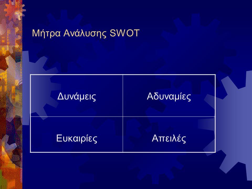 Μήτρα Ανάλυσης SWOT Δυνάμεις Αδυναμίες Ευκαιρίες Απειλές