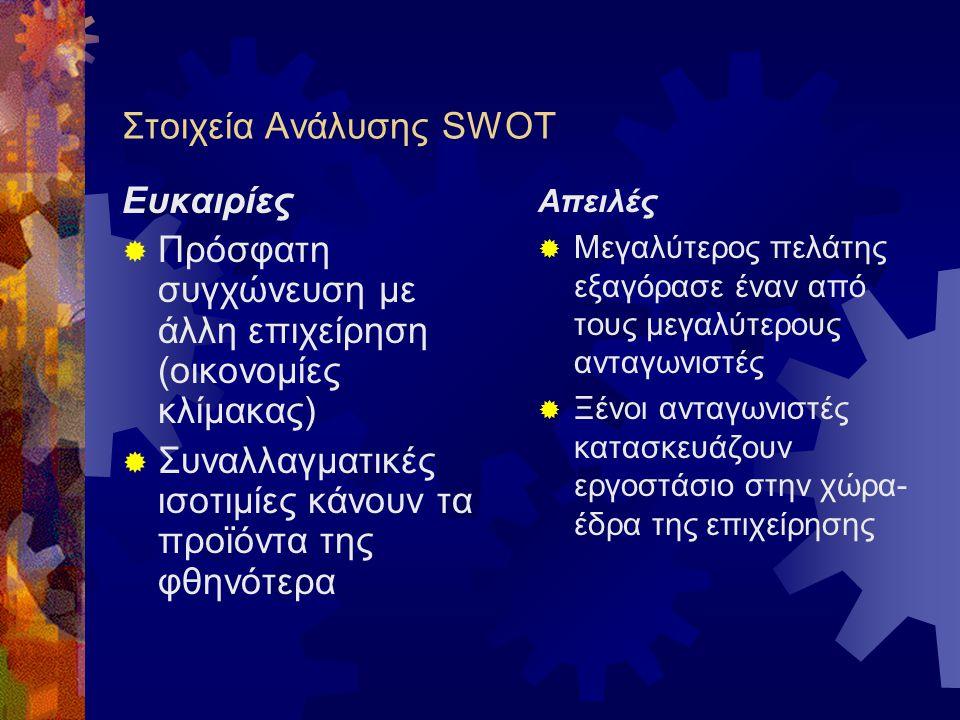 Στοιχεία Ανάλυσης SWOT