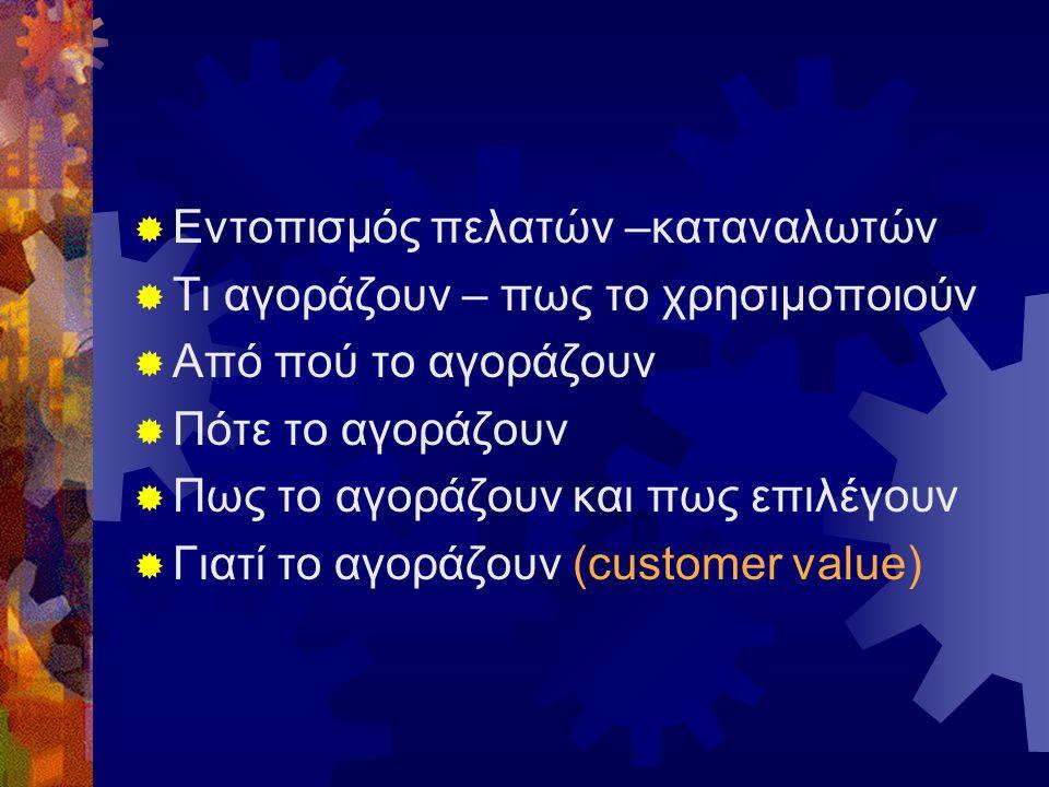 Εντοπισμός πελατών –καταναλωτών