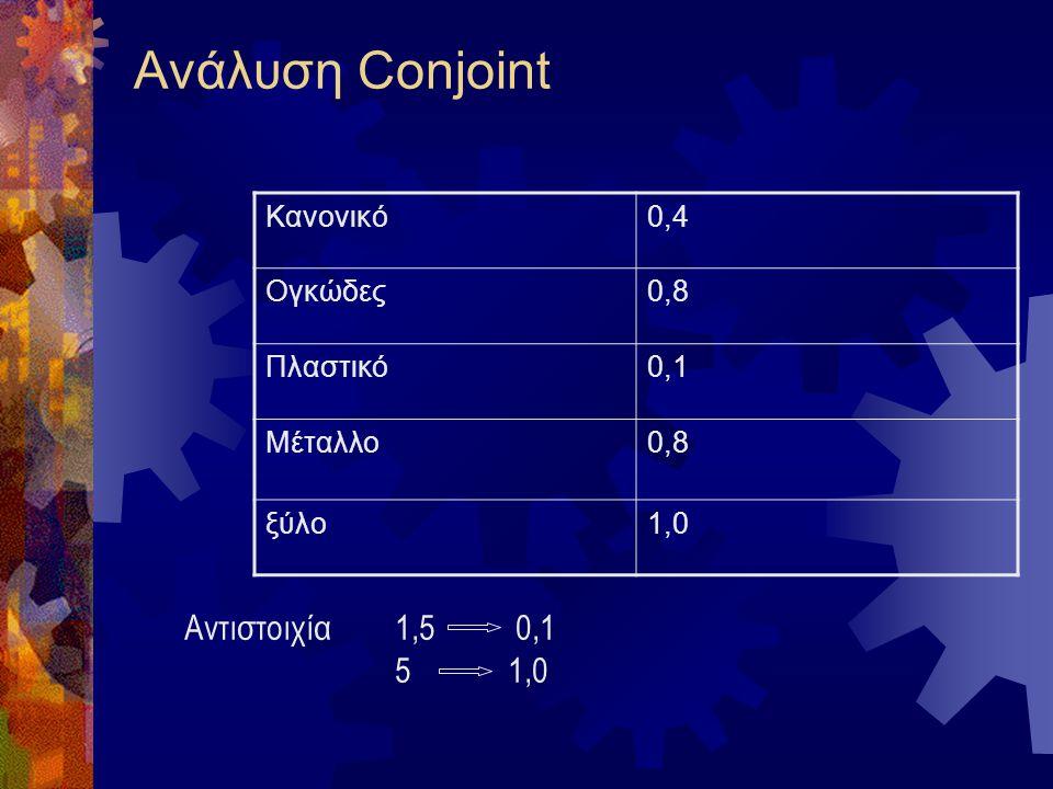 Ανάλυση Conjoint Αντιστοιχία 1,5 0,1 5 1,0 Κανονικό 0,4 Ογκώδες 0,8
