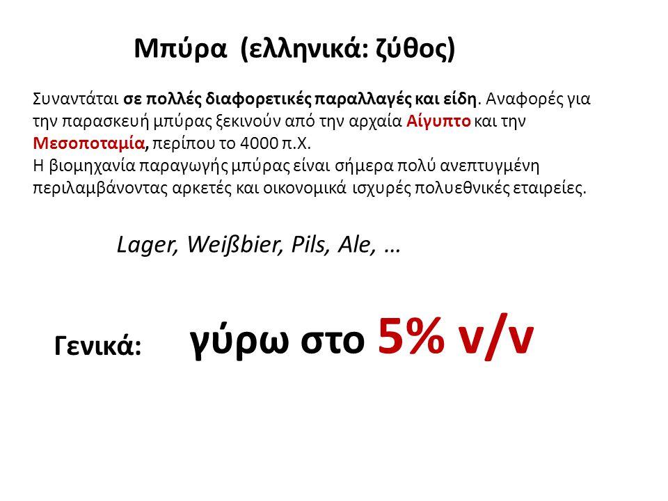 γύρω στο 5% v/v Μπύρα (ελληνικά: ζύθος) Γενικά: