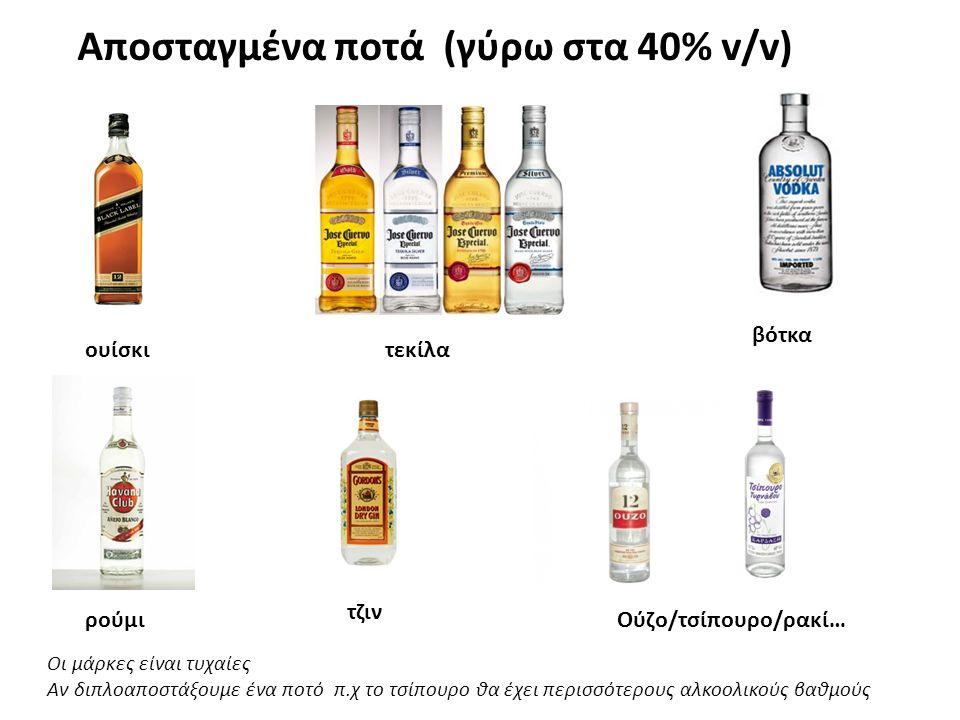Αποσταγμένα ποτά (γύρω στα 40% v/v)