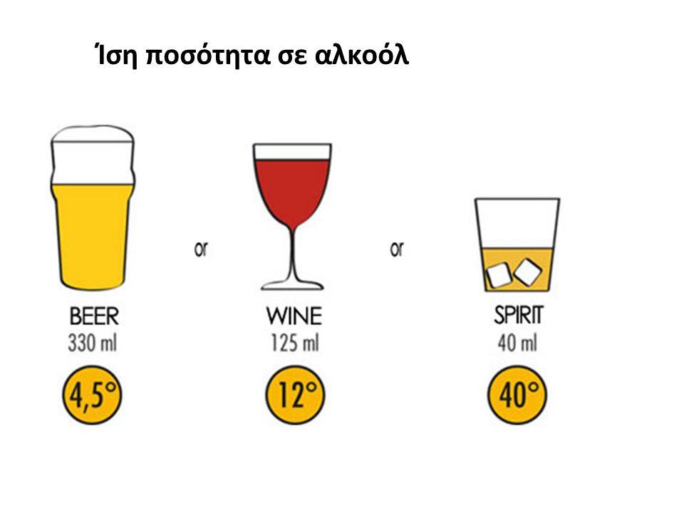 Ίση ποσότητα σε αλκοόλ