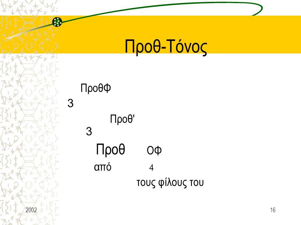 Προθ-Τόνος ΠροθΦ. 3. Προθ 3. Προθ ΟΦ. από 4. τους φίλους του.