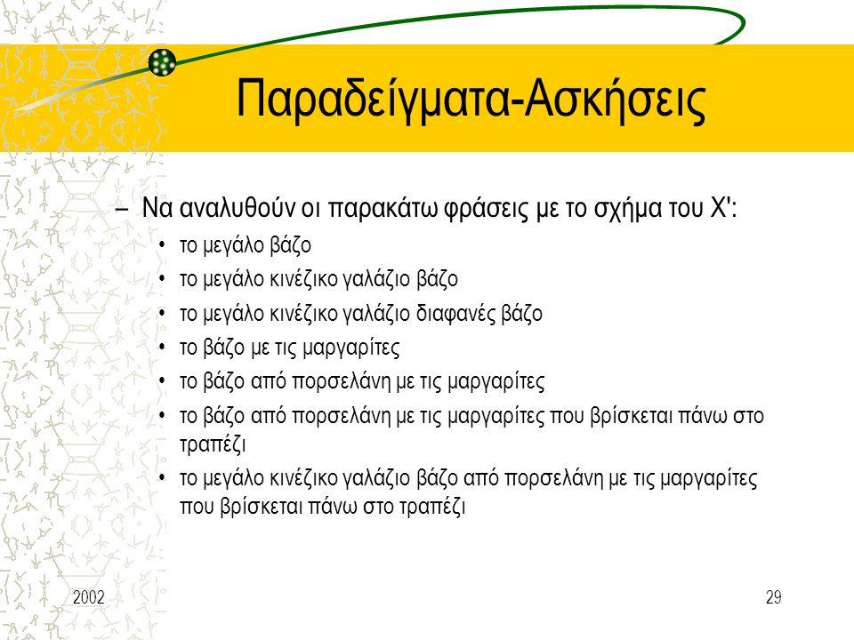 Παραδείγματα-Ασκήσεις