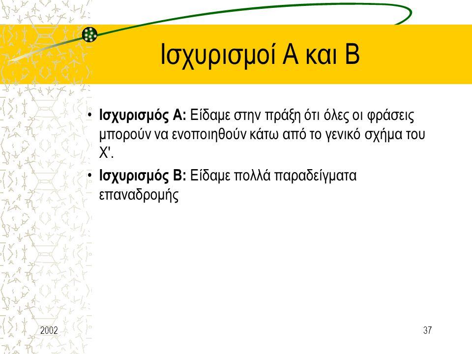 Ισχυρισμοί Α και Β Ισχυρισμός Α: Είδαμε στην πράξη ότι όλες οι φράσεις μπορούν να ενοποιηθούν κάτω από το γενικό σχήμα του Χ .