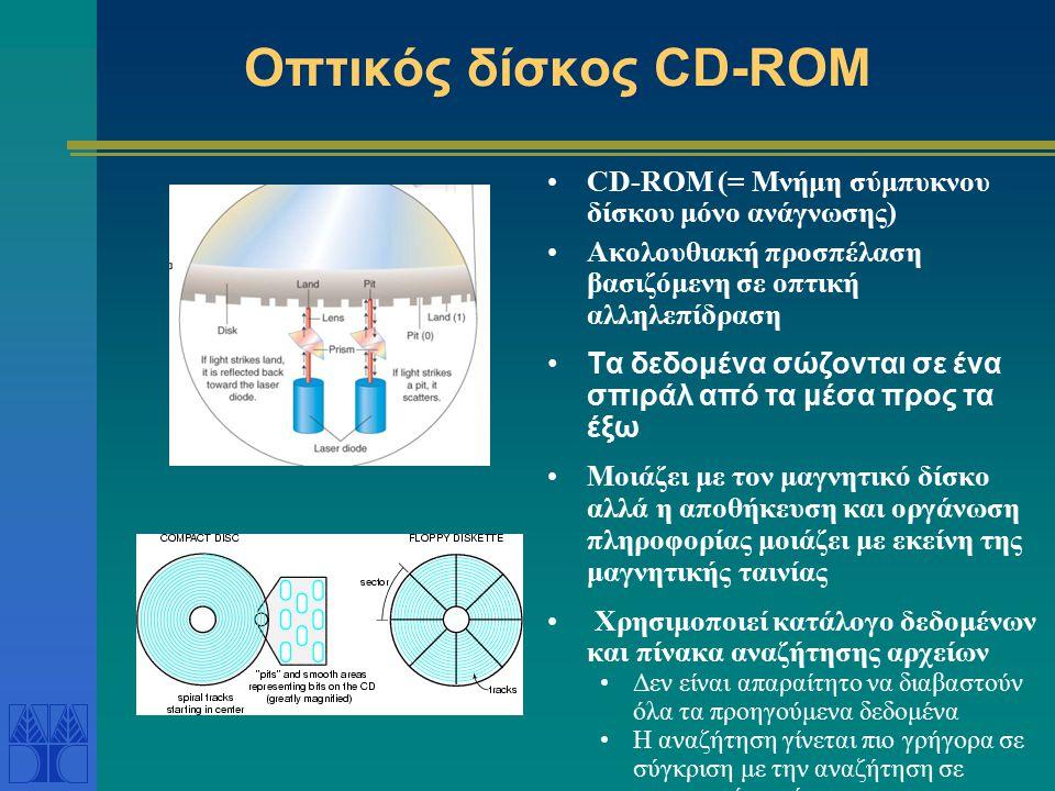 Οπτικός δίσκος CD-ROM CD-ROM (= Μνήμη σύμπυκνου δίσκου μόνο ανάγνωσης)
