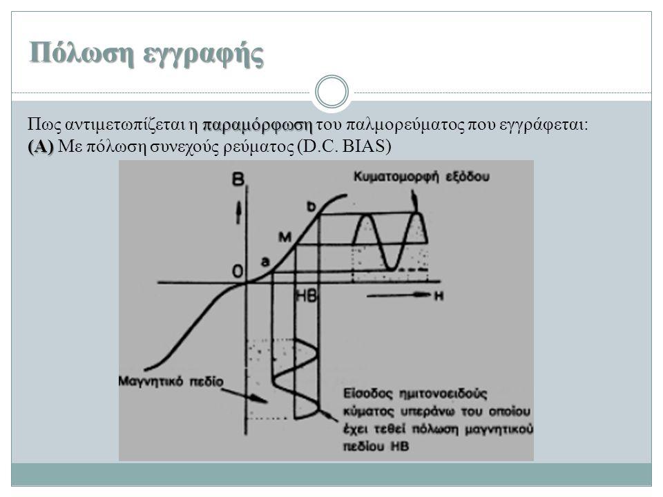 Πόλωση εγγραφής Πως αντιμετωπίζεται η παραμόρφωση του παλμορεύματος που εγγράφεται: (Α) Με πόλωση συνεχούς ρεύματος (D.C.