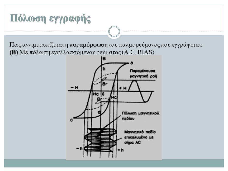 Πόλωση εγγραφής Πως αντιμετωπίζεται η παραμόρφωση του παλμορεύματος που εγγράφεται: (Β) Με πόλωση εναλλασσόμενου ρεύματος (A.C.