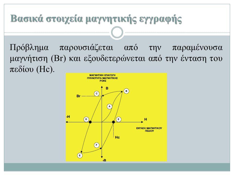Βασικά στοιχεία μαγνητικής εγγραφής