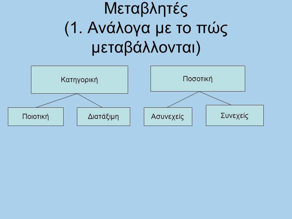 Mεταβλητές (1. Ανάλογα με το πώς μεταβάλλονται)