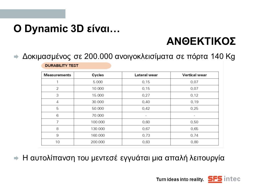 Ο Dynamic 3D είναι… ΑΝΘΕΚΤΙΚΟΣ