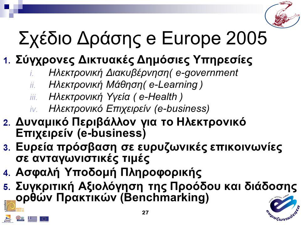 Σχέδιο Δράσης e Europe 2005 Σύγχρονες Δικτυακές Δημόσιες Υπηρεσίες