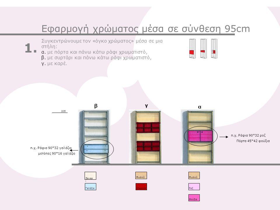 1. Εφαρμογή χρώματος μέσα σε σύνθεση 95cm