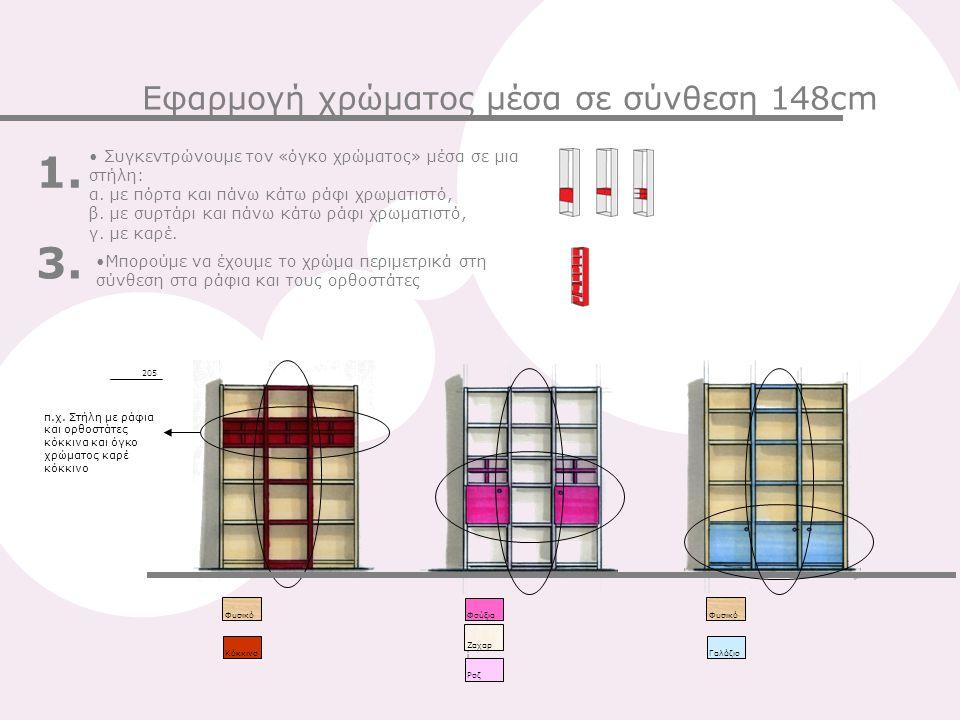 1. 3. Εφαρμογή χρώματος μέσα σε σύνθεση 148cm