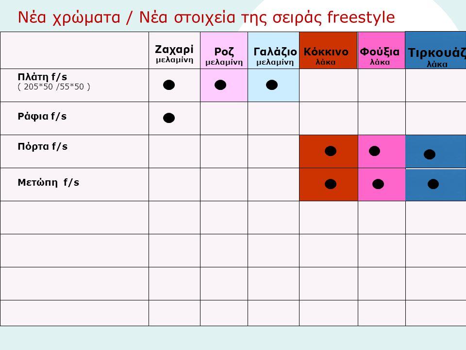 Νέα χρώματα / Νέα στοιχεία της σειράς freestyle